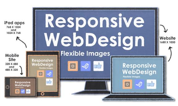 Responsive Web Design Plymouth